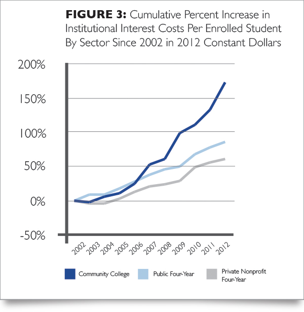 """increasing tuition essay Most people have heard an elder complain about rising prices saying, """"when i was your age i could go to the store with a quarter and buy a bag of chips, a few pieces of candy, some cookies."""